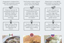 Meatless Delights / Vegetarian Recipes, Vegan Recipes, Potato Recipes, Healthy Recipes