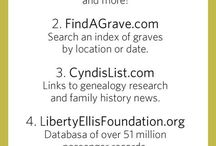 Genealogy: Research Helps