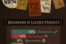 Leather & more DIY