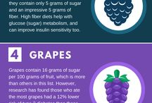 7 of the Best Fruits for Diabetics (Based On Sugar and…