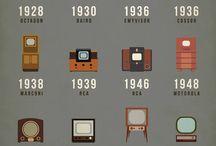 Televiziunea în lume / Television in the world