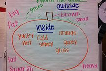 Fall Lesson Plan Unit Study