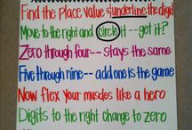 Anchor Charts / by Ally Adams