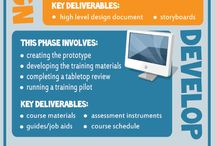 Instructional Design & eLearning Best Practices
