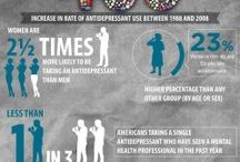 Infographics on Mental Illness
