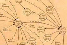 Network | Visual Complexity / Qui raccolgo tutte le suggestioni interessanti trovate nel libro di Manuel Lima