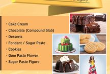 CONDUCT CAKE CLASSES ANYWHERE IN INDIA