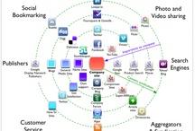 Business Consultancy / Business Consultancy / by PrimoPosto