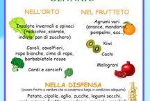 ogni mese frutta e verdura di stagione