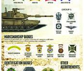 USP Infographics