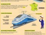 - moyens de transport / Αpprendre le français! ♥ FLE