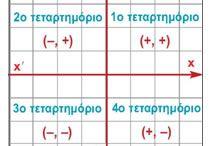 ΟΡΘΟΚΑΝΟΝΙΚΟ ΣΥΣΤΗΜΑ ΣΥΝΤΕΤΑΓΜΕΝΩΝ