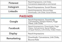 platforms vs kpis vs social tools
