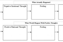 Thoughts, Emotions, Actions / by Jennifer Williams