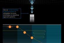 aviation infographics