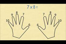 inmultirea pe degete