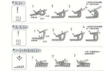 uitleg symbolen steken