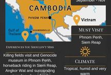 World Travel Bucket List - Cambodia