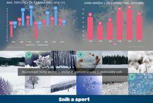 Mofajz - informace a fakta / Obrázky z našich stránek.
