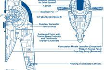 Star Wars STAR SHIPS