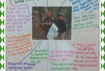 Reading Skills / Reading skills to improve comprehension, Main Idea & Supporting Details, Context Clues, Summarizing, and Inference, teaching reading skills for students, anchor charts, mentor texts, activities, understanding, for primary grades, upper elementary grades, and middle school English Language Arts, ELA classrooms. Plus teaching tips, learning strategies, and ideas for special education and struggling readers.