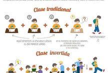 La classe invertida