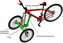 Rowery i tym podobne