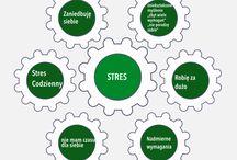 Prezentacja o stresie