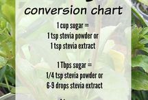 Stevia to sugar conversion