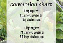 Stevia recipes