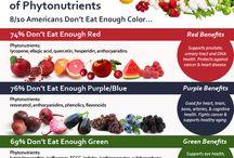 Aliments par couleurs 5