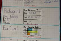 Gr. 4 Data Management and Probability