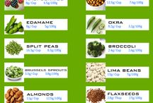 high fibre foods