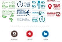 réseaux sociaux, mooc