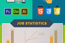 Infographics / The difference between web designers and web developers