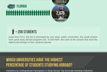 Study Abroad - Know Before You Go