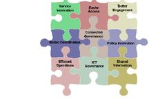 e-Government / e-Government web resources.