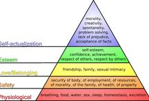 Teaching - Psychology