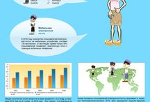 Russian Infographics: emailmarketing