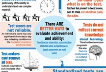 Love of Learning - Testing, Standards & Strategies