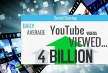 Online Video Marketing - Local FL Online