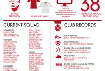 Manchester United / 맨체스터 유나이티드