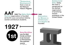 I <3 Infographics / by Reb