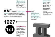Great_Infographics / by Elfekra Design Studio