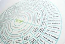 Genealogy / by Sarah Parenteau