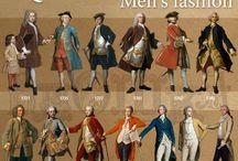 Historical Fashion Chart