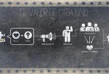 Arte Gráfico / Artista Gráfico: José Zamora. Dirección creativa: Kika Tamayo
