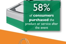 Marketing Stats & Stuff
