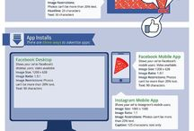 How to Infographic - Digital Marketing