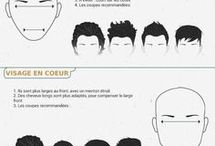 Guide coiffure